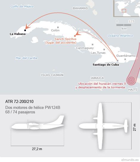 Trayecto y diseño del avión siniestrado.   ELMUNDO.es