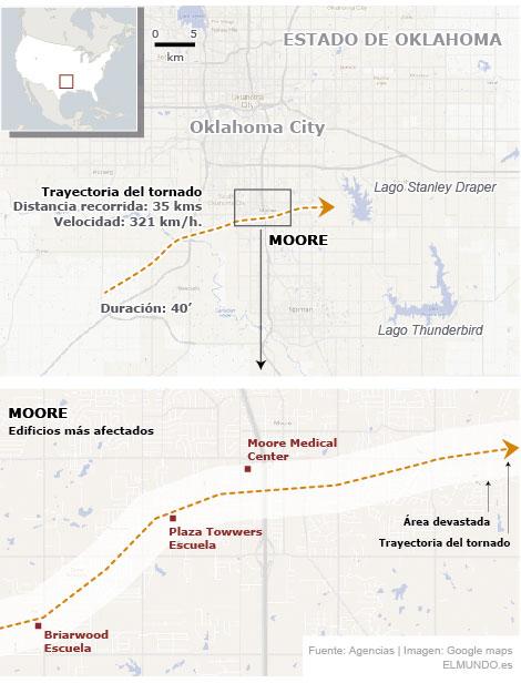 El tornado en Oklahoma