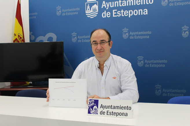 El concejal de Economía de Estepona.