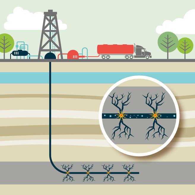 Ilustración que recoge la extracción mediante 'fracking'.