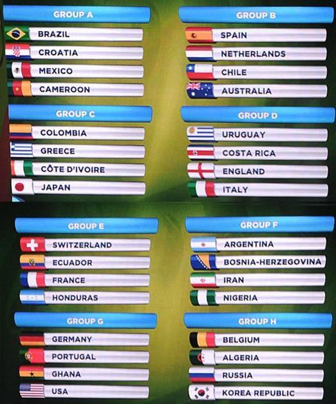 Los ocho grupos del Mundial 2014.