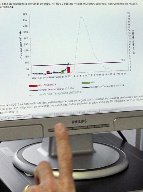 Un ordenador muestra una gráfica con la incidencia de la gripe