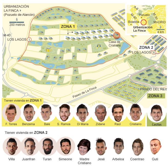 Plano de La Finca donde viven muchas estrellas del Real Madrid y del...