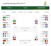 Cuartos de final Copa del Mundo 2014