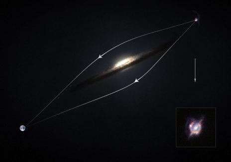 Explicación gráfica de cómo actúa una galaxia (lente gravitatoria)...
