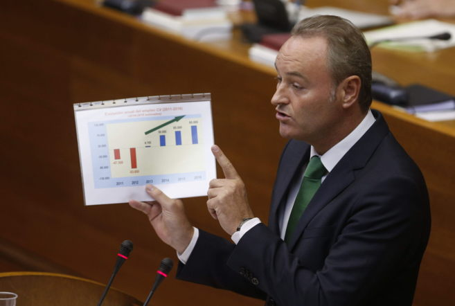 El presidente Fabra muestra los datos de evolución de empleo que...
