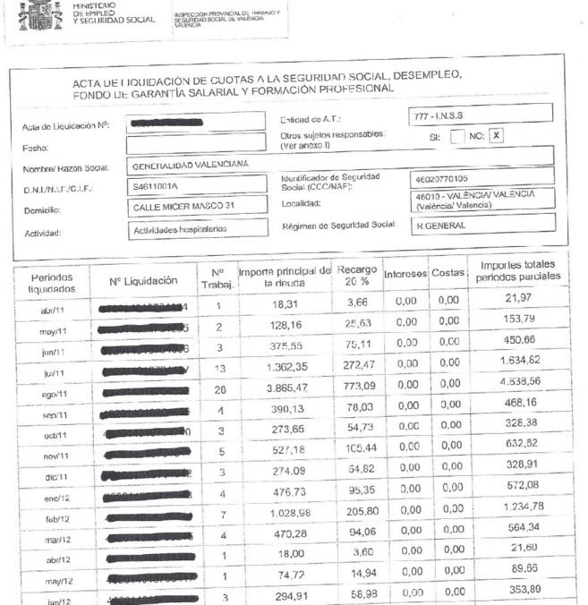 Actas de liquidación de cuotas a la Seguridad Social del Peset.