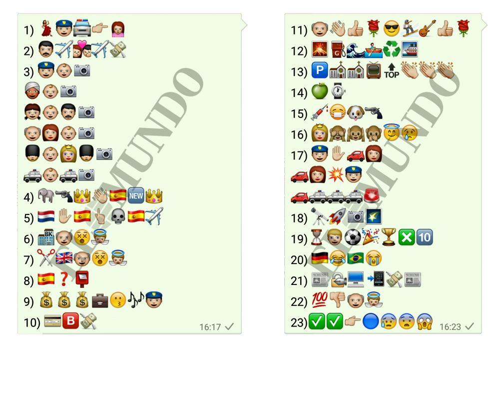Los titulares del año, en emojis. EL MUNDO