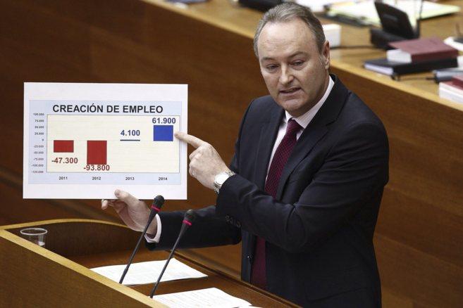 El presidente de la Generalitat, Alberto Fabra, en la sesión de...