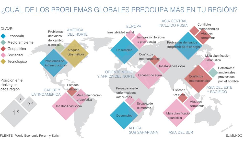Los Riesgos Del Nuevo Orden Económico Mundial Economía El Mundo