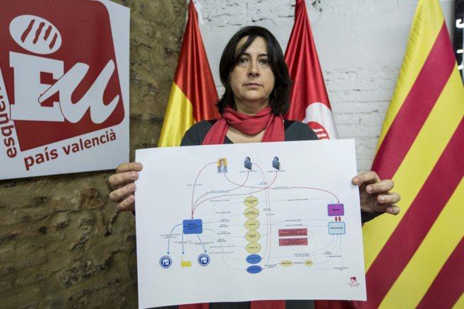 La diputada provincial Rosa Albert muestra en un gráfico das...