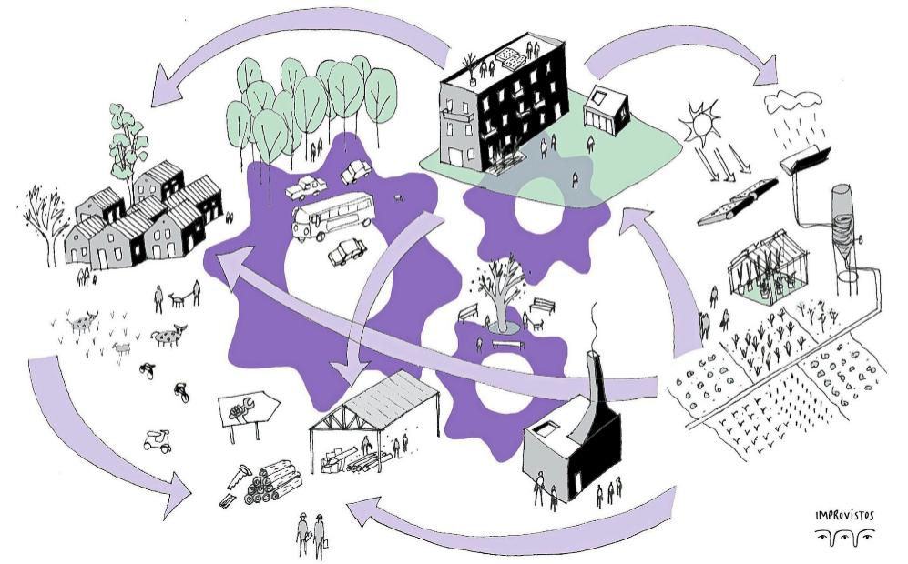 Ilustración de la red urbanística que plantea el modelo colaborativo...