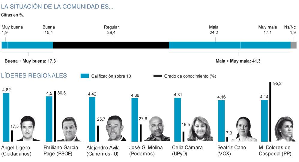 03-Encuesta-Castilla-La-Mancha-WEB
