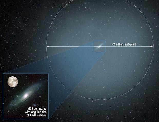 La galaxia Andrómeda y su halo. La Luna da una indicación del...