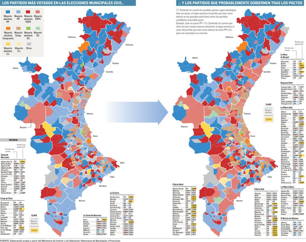 Mapa Municipios De Valencia.La Era Del Pacto 247 Municipios Pendientes De Cerrar