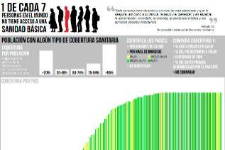 GRACIA PABLOS. Fuente: International Labour Organization, OMS