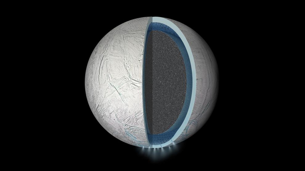 La luna Encélado de Saturno alberga un gran océano de agua líquida bajo su  corteza helada. Recreación artística del océano de agua líquida de  Encélado. NASA 86f032cec6