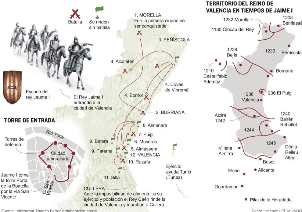 el mundo c valenciana
