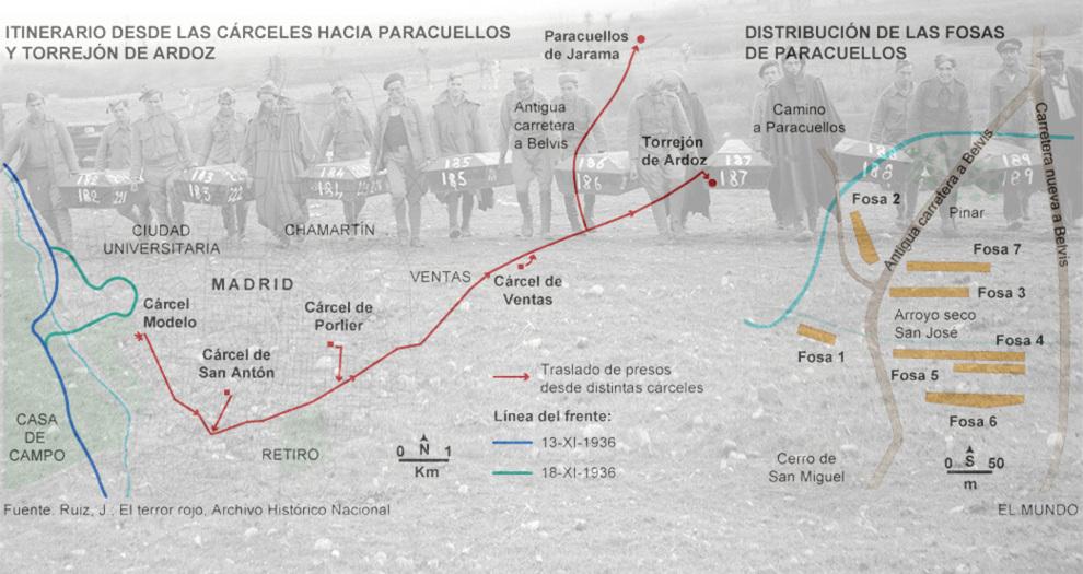 Paracuellos Del Jarama Mapa.Paracuellos Guerra Civil Las Siete Fosas De Los Fusilados