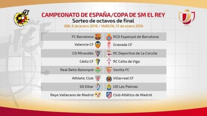 Tres derbis en octavos: Betis vs Sevilla, Barcelona vs Espanyol y ...
