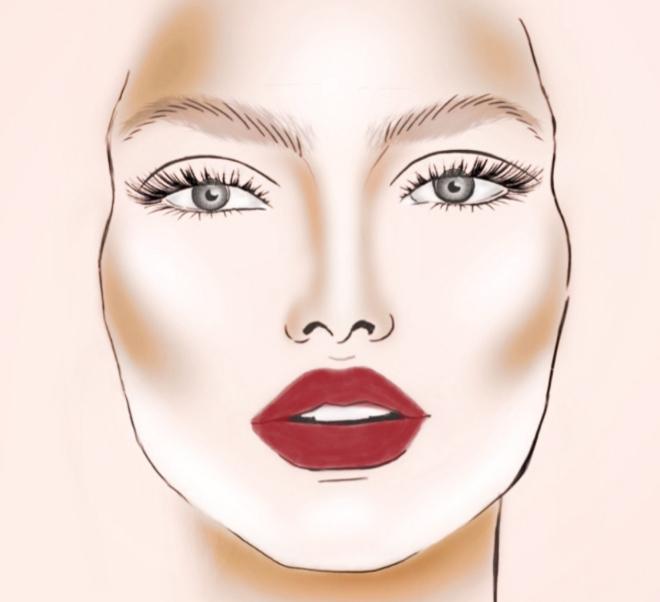 Trucos para maquillar una cara redonda | La vie en curvy | EL MUNDO