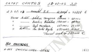 Documento integrado en el sumario del juzgado de El Vendrell que...