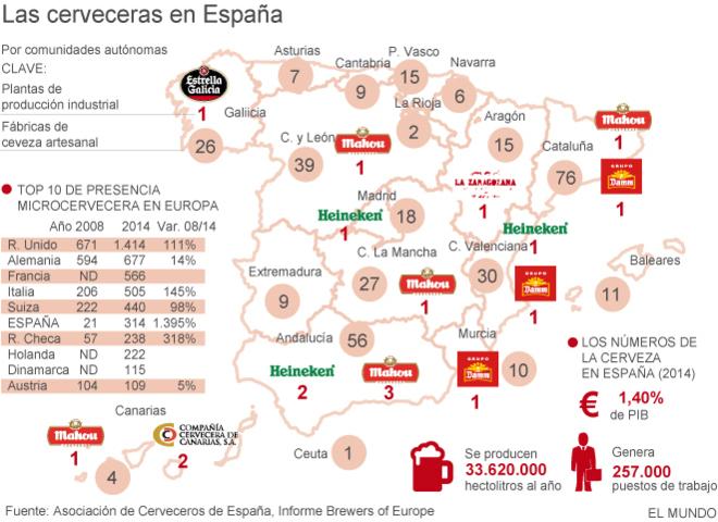 baff2b32171 La crisis dispara un 1.600% la fiebre por la cerveza artesana en España