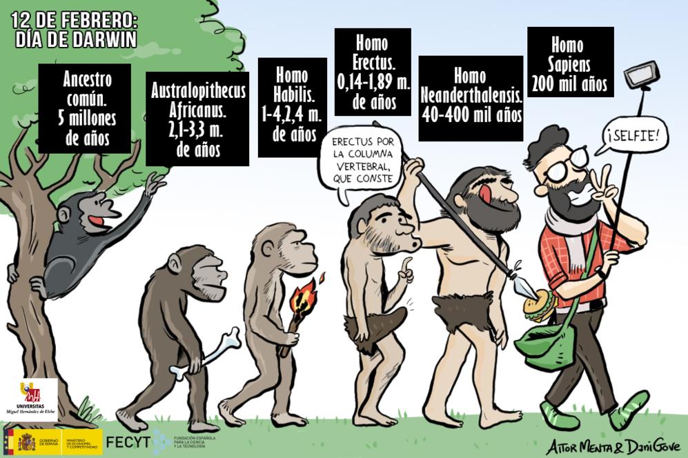 Cada 12 de febrero se conmemora mundialmente el Día de Darwin, haciendo honor a uno de los científicos más importantes de la historia: Charles Darwin. Desde que en 1999, la Campus Freethought Alliance y la Alianza de las Sociedades Humanistas Laicas decidiesen conmemorar este día, cada 12 de febrero nos acordamos necesariamente de la evolución de nuestra especie. Charles Darwin hoy cumpliría 207 años, y aunque nos dejó en 1882, su obra es eterna.
