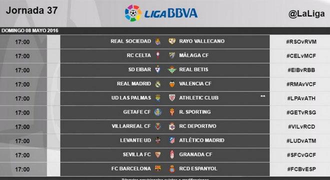 Jornada De Liga Española