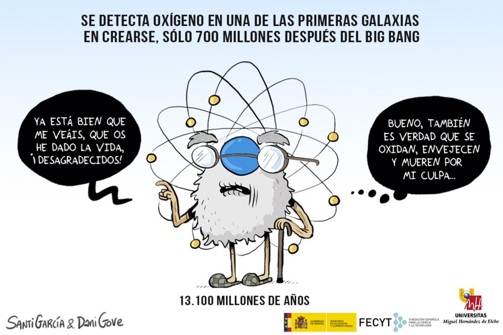 El oxígeno es el átomo que nos ayuda a respirar, uno de los 4 esenciales para la vida en la Tierra, y uno de los más antiguos. Nos da la vida pero a la vez hace que todo se oxide, envejezca y ponga un final a su vida, tiene esa duplicidad. Conocer su origen, en qué momento se formó y su comportamiento nos daría información sobre la propia vida. Esto es lo que publica la revista Science sobre el hallazgo de oxígeno en una de las primeras galaxias en formarse, sólo 700 millones de años después del Big Bang, en plena adolescencia.