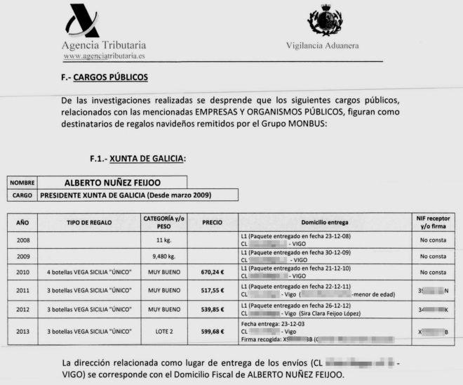 Documento de la Agencia Tributaria con el desglose de los regalos...
