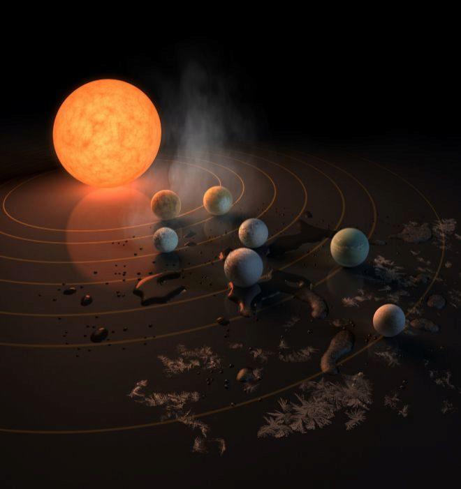Resultado de imagen de Al final se pudo conformar un buen modelo del Sistema solar