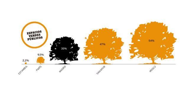 Fuente: 'Noun Project: Humberto Cesar Pornaro'