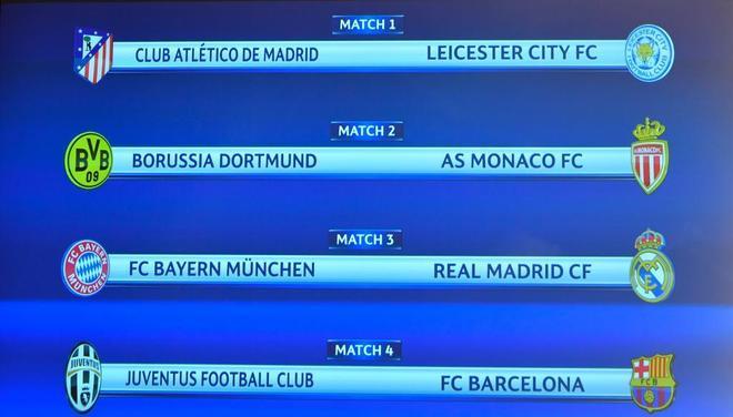 Sorteo Champions League: Emparejamientos de Cuartos de final | EL MUNDO