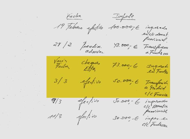 Bárcenas anotó de su puño y letra que el 3/3/2004 recibió en...