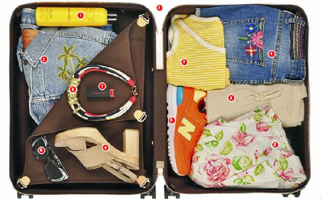 7fa2fd13e La maleta ideal sería una como ésta de la foto. JOSÉ MARÍA PRESAS