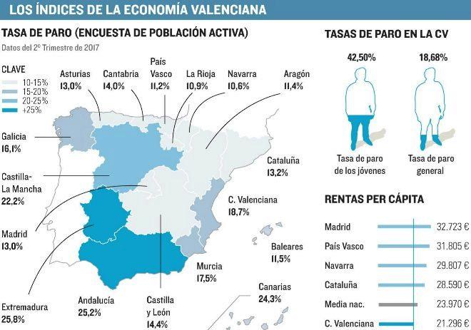 el mundo comunitat valenciana