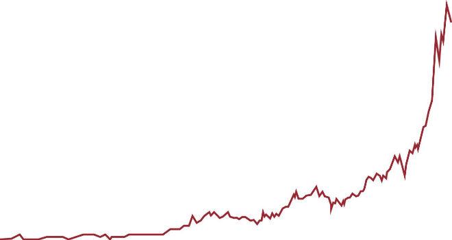 EN 2017. Así ha ido variando el precio de esta moneda. Un bitcoin se cambia por más de 17.000 euros.