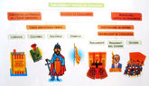 Estracto de un libro de texto catalán