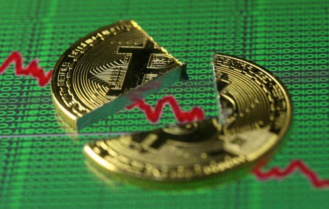 El bitcoin baja del nivel de los 10.000 y pierde la mitad de su valor en apenas un mes