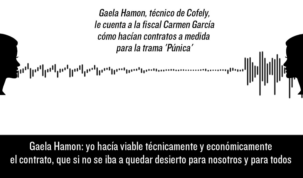 """""""Les hacíamos los pliegos"""": la confesión de cómo se arreglaban contratos públicos para el '3% madrileño'"""