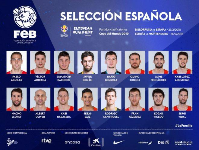 San Miguel, Brizuela, Beirán y Aguilar, novedades de España para la nueva ventana FIBA