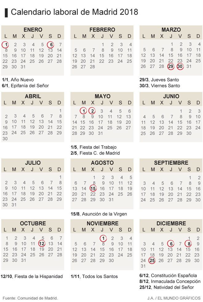 Calendario laboral 2018 de la Comunidad de Madrid.