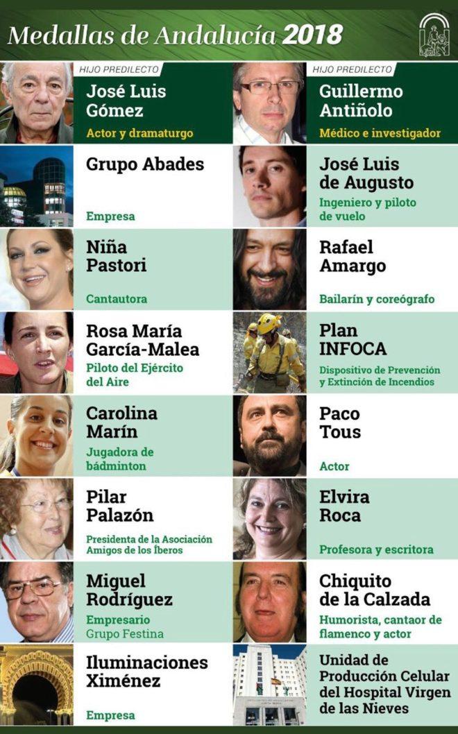 Los premiados con motivo del Día de Andalucía.