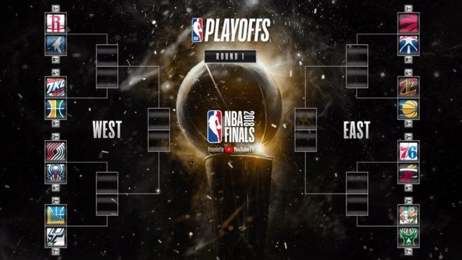 Cuadro de los Playoffs de la NBA.
