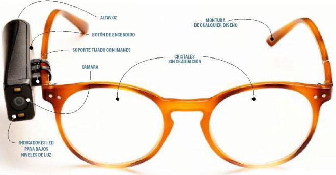 Las Gafas Que Hacen Ver A Los Ciegos Futuro