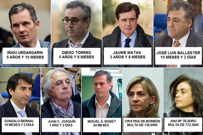 Caso Nóos: las penas de Urdangarin, la Infanta Cristina y todos los condenados