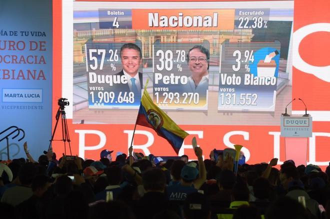 Duque obtuvo el 54%, un 13% más que el socialista