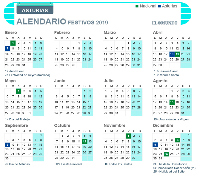 Calendario laboral de Asturias 2019