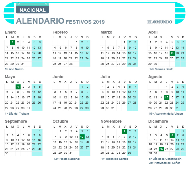 Calendario 2020 Marzo Abril.Calendario Laboral 2019 Festivos Y Puentes Economia